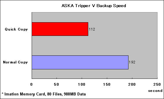 aska-tripperv-speed-graph.jpg