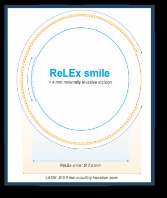 relex_smilelogo