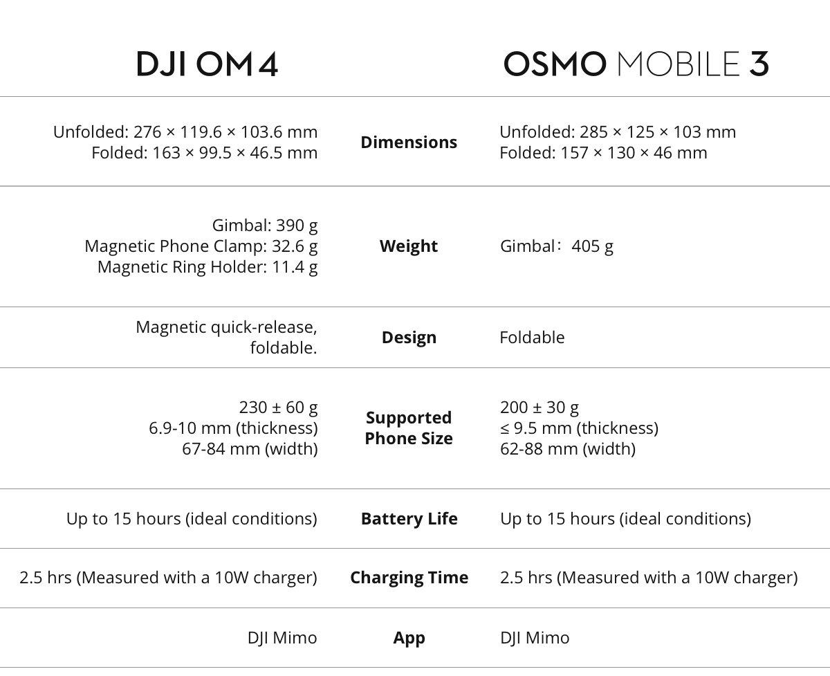 DJI-OSMOM4-001