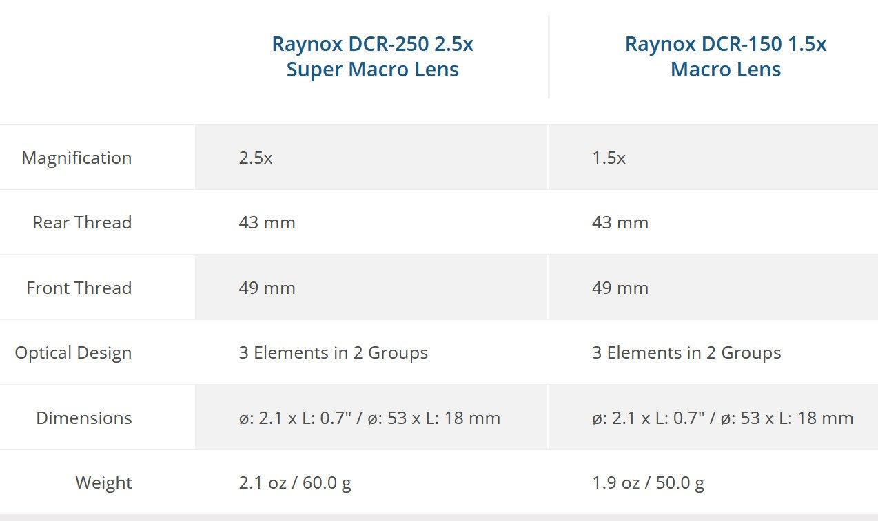 raynox-dcr-compare