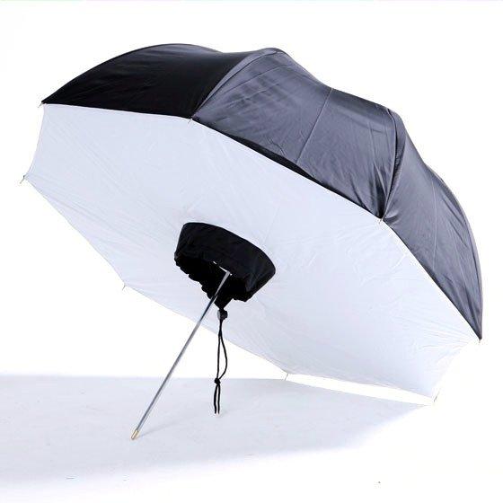 Umbrella Into Softbox: Multiple Speedlights Into An Umbrella Softbox?